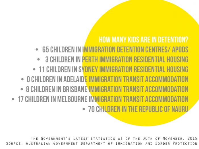 detention kids